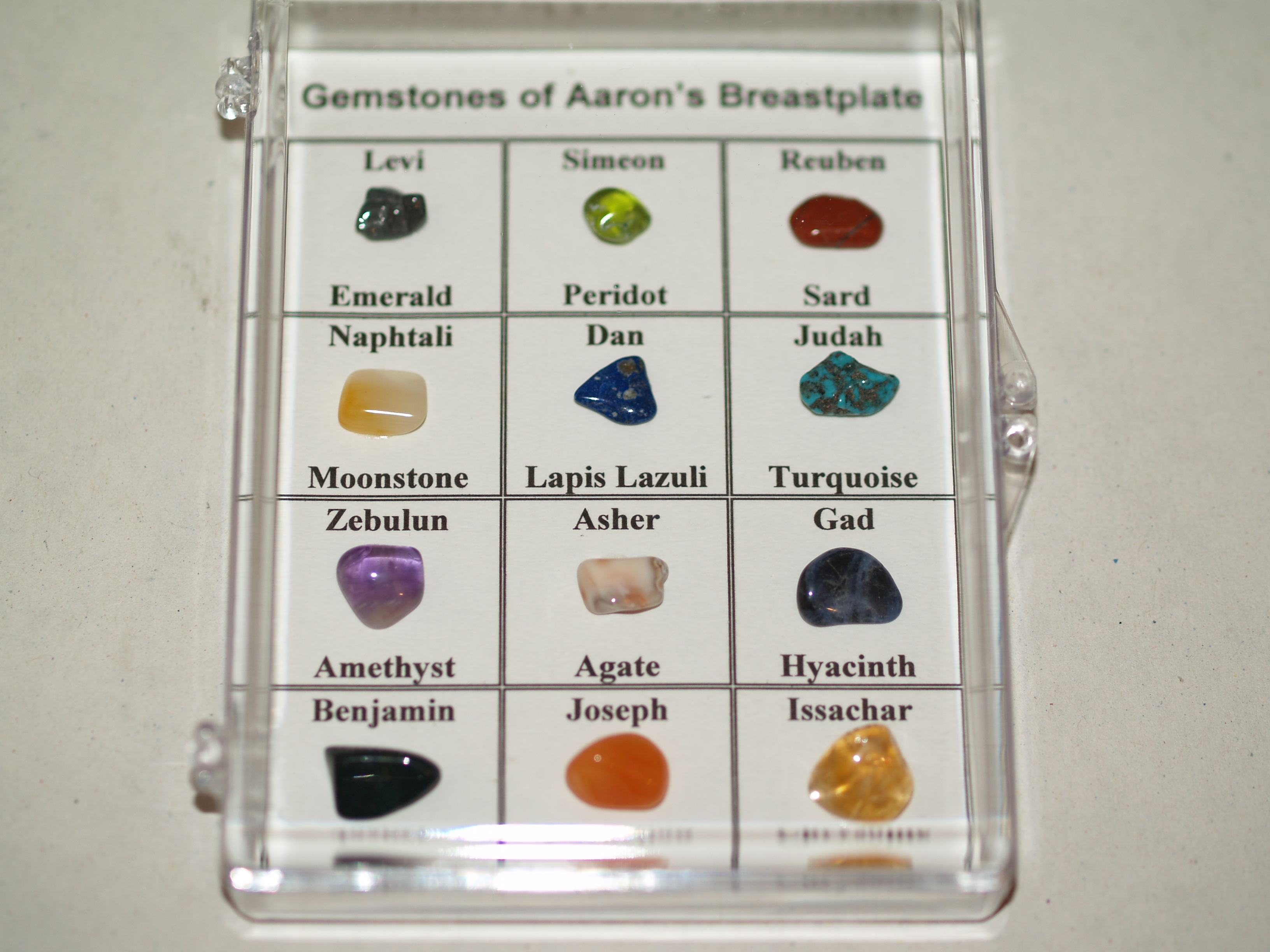 breastplate gemstones